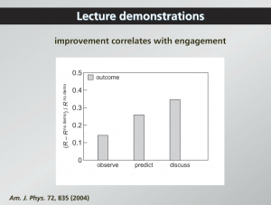 improvement correlates with engagement